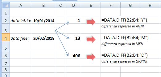 data.diff