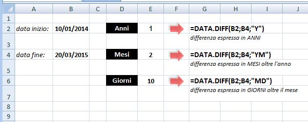 data.diff_